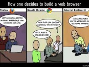 Internet Explorer Comic