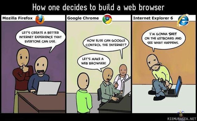 10 Mean Tweets about Internet Explorer: A Tribute