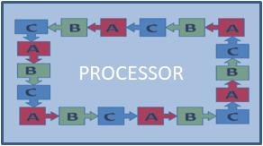 Multi-User/Multi-Tasking Operating System